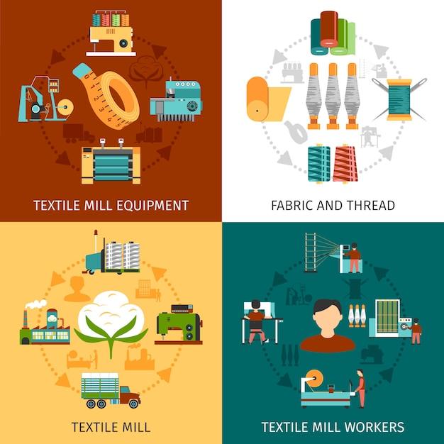 Textilmühle vektor bilder Kostenlosen Vektoren