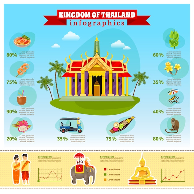 Thailand-infografik mit diagrammen Kostenlosen Vektoren