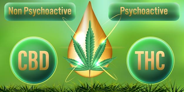 Thc psychoactive banner Premium Vektoren