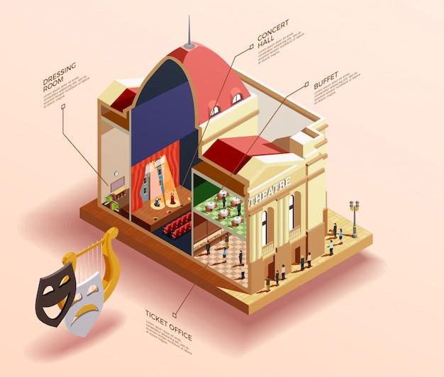 Theatergebäude isometrische infografiken Kostenlosen Vektoren
