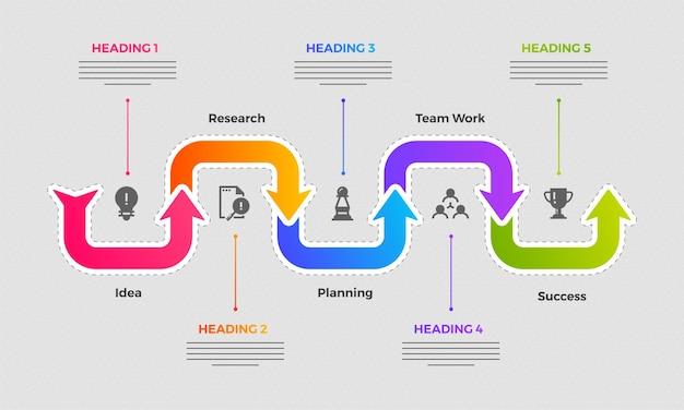 Timeline Infografics Layout mit fünf (5) Stufen wie Idee, Forschung ...