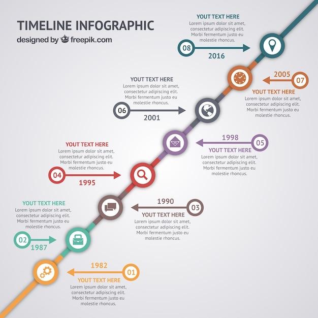 Timeline Infografik Cv Download Der Kostenlosen Vektor