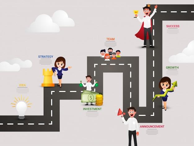 Timeline infografik layout mit sieben schritte wie idee