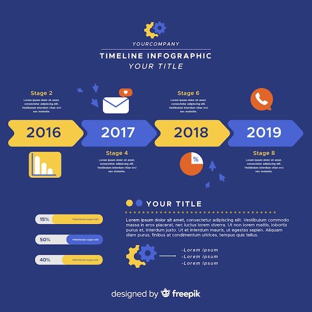 Timeline-infografik Kostenlosen Vektoren