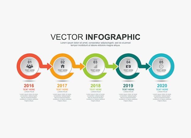 Timeline-prozessdiagrammvorlage für infografik-elemente Premium Vektoren