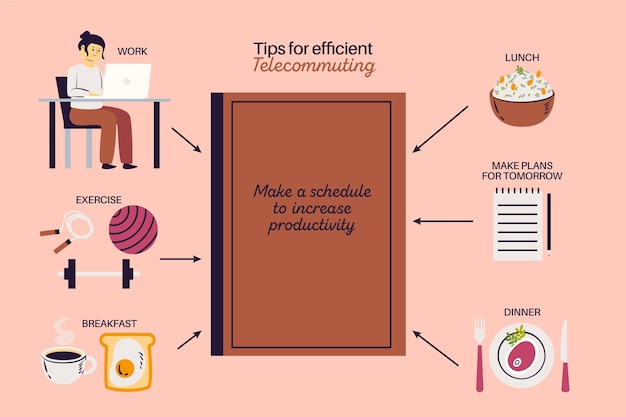 Tipps und tricks für die arbeit von zu hause aus Kostenlosen Vektoren