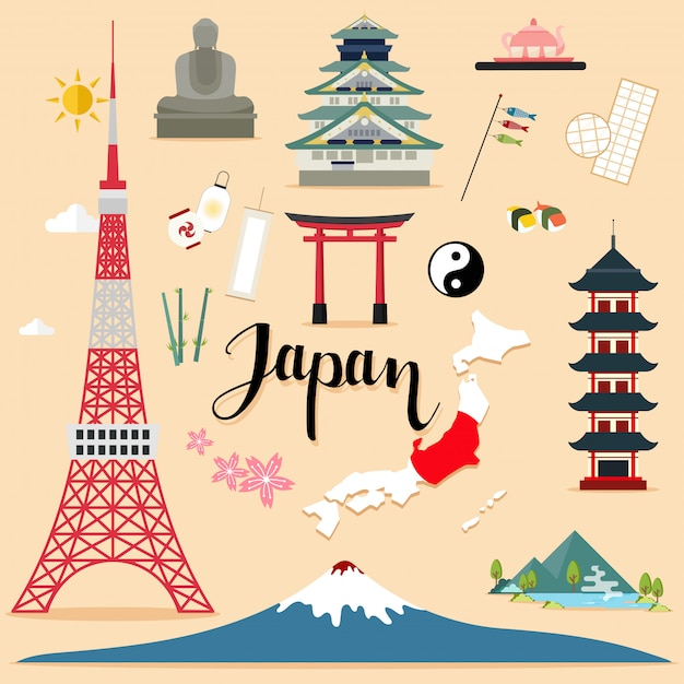 Touristische set von japan travel Premium Vektoren