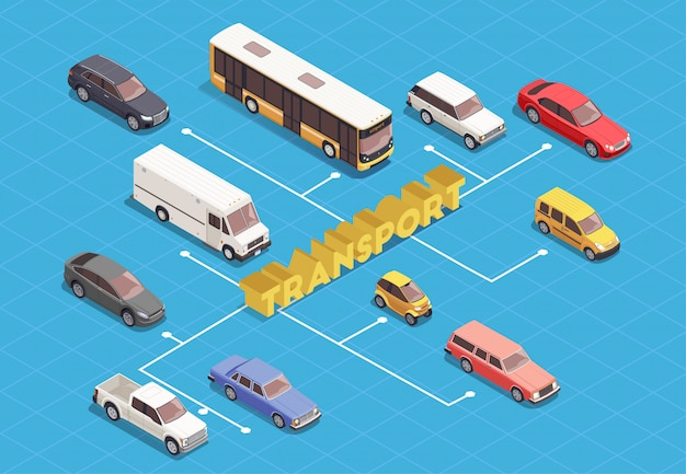 Transport isometrisches flussdiagramm mit verschiedenen fahrzeugen auf blauem hintergrund 3d Kostenlosen Vektoren