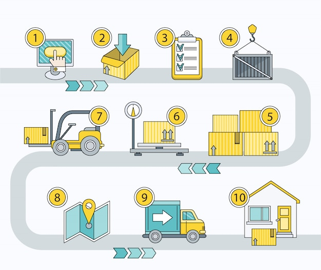Transport logistik paketzustellung Premium Vektoren