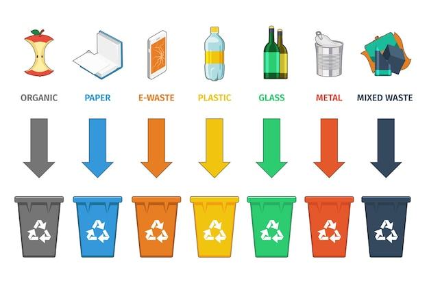 Trennung von recyclingbehältern. abfallwirtschaftskonzept. müll und abfall, zeichenkonzept müll, container und dose. Kostenlosen Vektoren