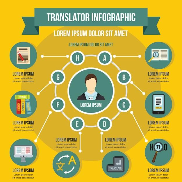 Übersetzer infographik konzept. flache illustration des infographic vektorplakatkonzeptes des übersetzers für netz Premium Vektoren