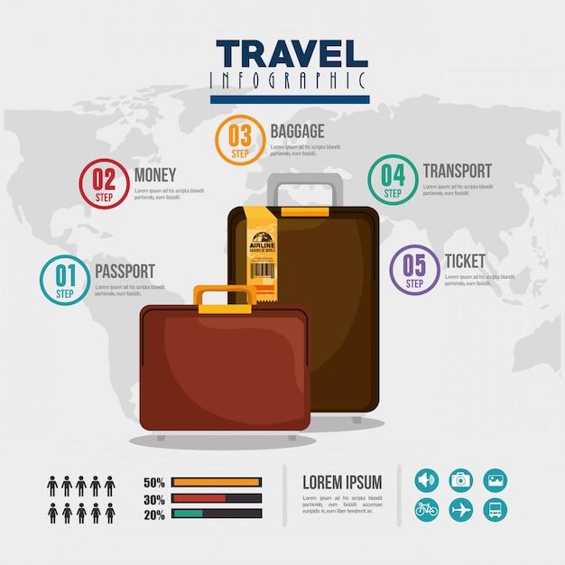 Um die welt reisen Kostenlosen Vektoren