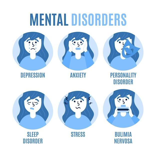 Unterschiedliches konzept für psychische störungen Kostenlosen Vektoren