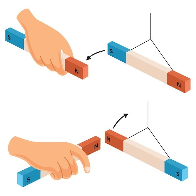 Vektor-illustration des handmagneten Premium Vektoren