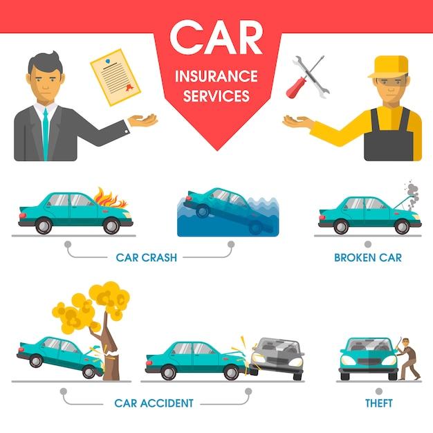 Vektor-sammlung von versicherungsfällen des abgestürzten autos Premium Vektoren
