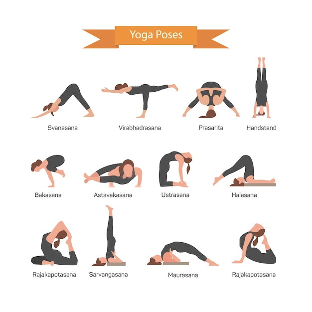 Vektorsatz yogahaltungen lokalisiert. dehnungspositionen des menschlichen körpers. asana yoga-konzept. Premium Vektoren