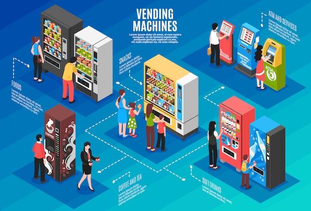 Verkaufsautomaten isometrische infografiken Kostenlosen Vektoren