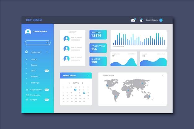 Verlaufs-dashboard-benutzerpanel-vorlage Kostenlosen Vektoren