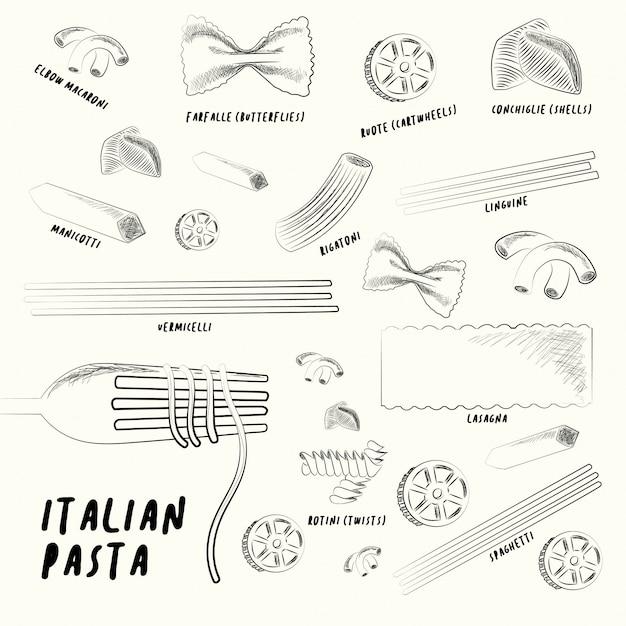 Verschiedene arten von italienischen teigwaren. Premium Vektoren