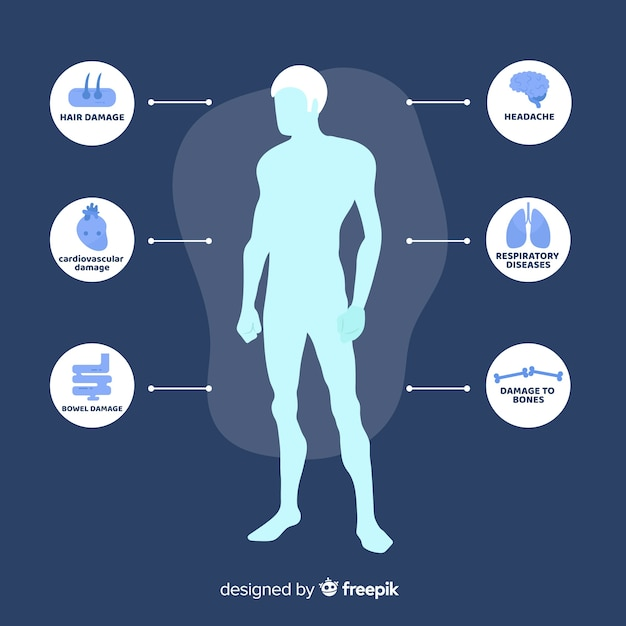 Verschmutzung des menschlichen körpers infographik Kostenlosen Vektoren