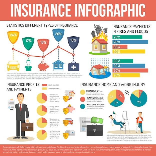 Versicherung infografiken set Kostenlosen Vektoren