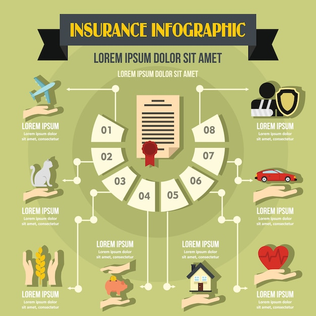 Versicherung infographik konzept, flachen stil Premium Vektoren