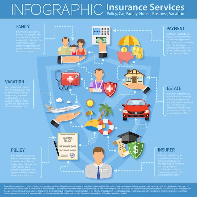 Versicherungsdienstleistungen infografiken Premium Vektoren