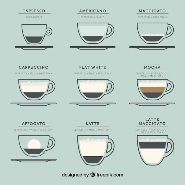 Vielfalt der kaffee in flaches design Premium Vektoren