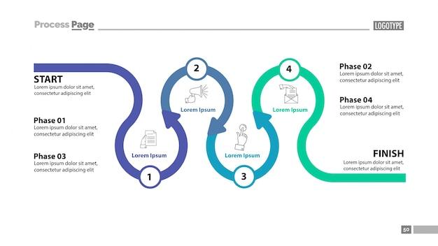 Vier-phasen-flußdiagramm folienschablone Kostenlosen Vektoren