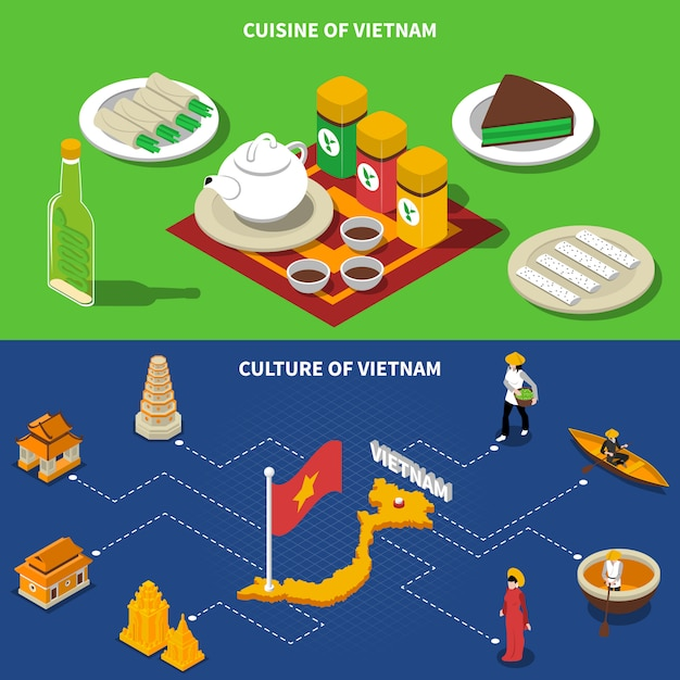 Vietnam-kultur-touristische isometrische fahnen Kostenlosen Vektoren