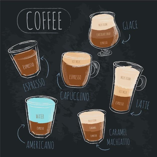 Vintage kaffeesorten Kostenlosen Vektoren