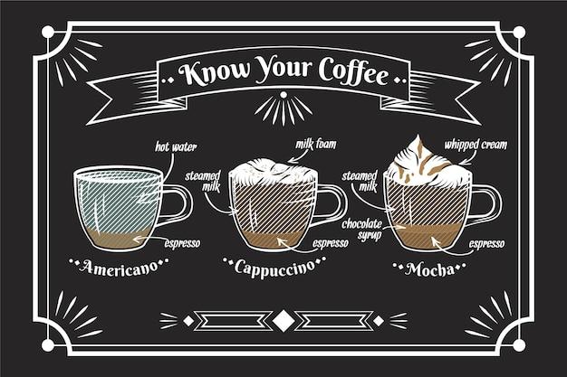 Vintage kaffeesorten Premium Vektoren