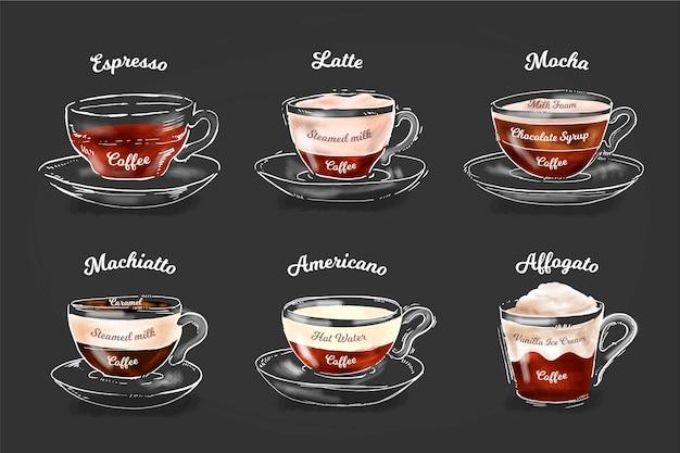 Vintage kaffeetypen konzept Kostenlosen Vektoren