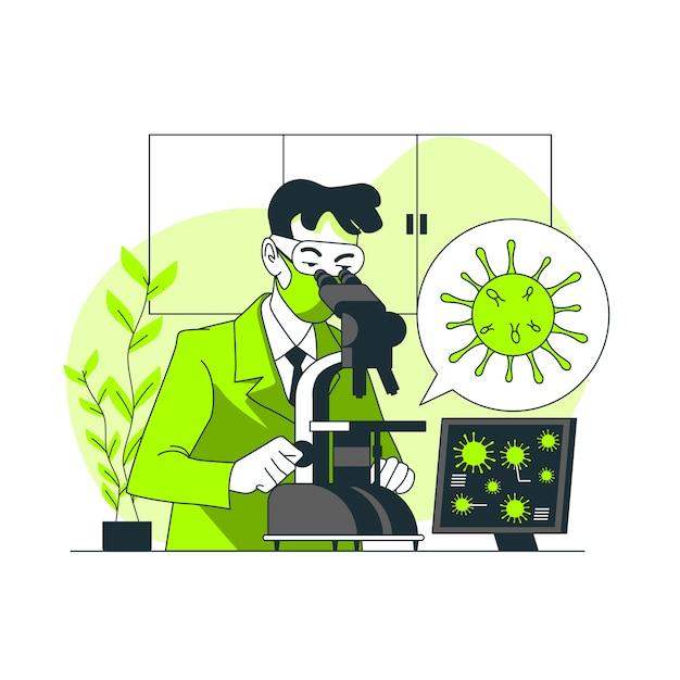Viruskonzeptillustration Kostenlosen Vektoren