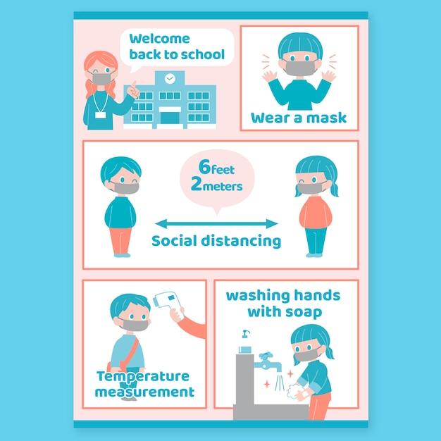 Vorbeugende maßnahmen in der schule - plakat Kostenlosen Vektoren