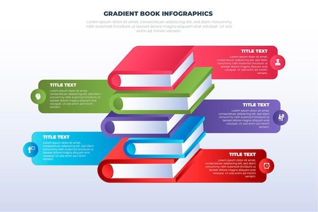 Vorlage für farbverlaufs-infografiken Kostenlosen Vektoren