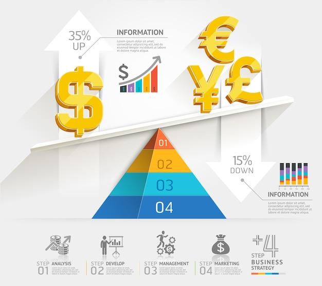 Vorlage für skalierte infografiken. Premium Vektoren