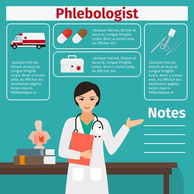 Vorlage für weibliche phlebologen und medizinische geräte Premium Vektoren