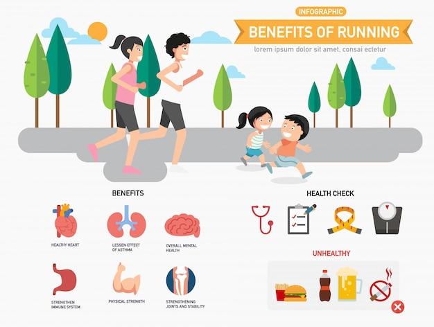 Vorteile der ausführung von infographics.illustration. Premium Vektoren