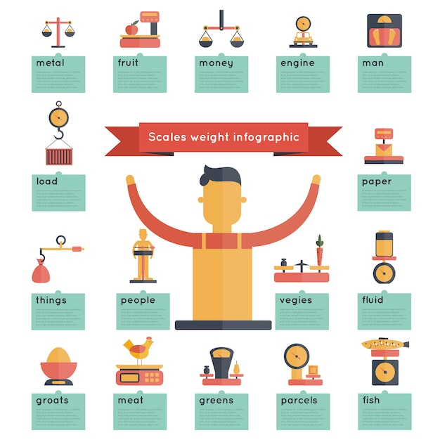 Waage gewicht infografik Premium Vektoren