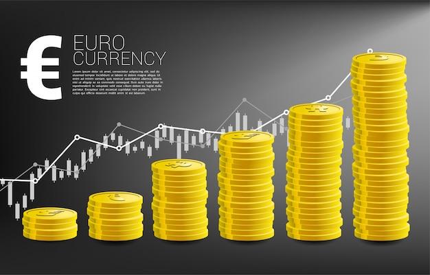 Wachstumsdiagramm mit stapel münzeneurowährung und gutem geschäftsdiagrammhintergrund. Premium Vektoren