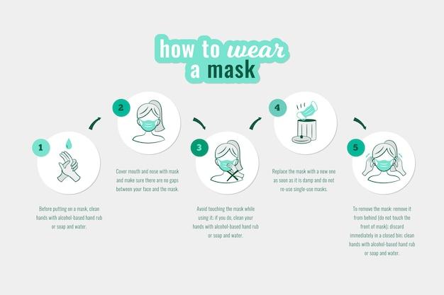Wann und wie wird die masken-infografik verwendet? Kostenlosen Vektoren