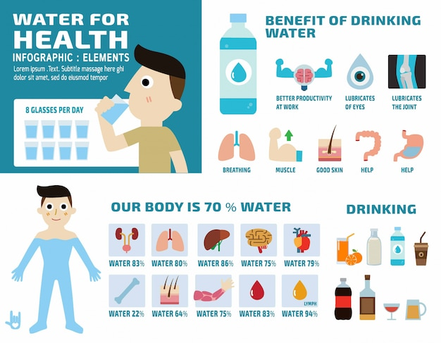 Wasser für gesundheit flache niedliche cartoon-design-illustration Premium Vektoren