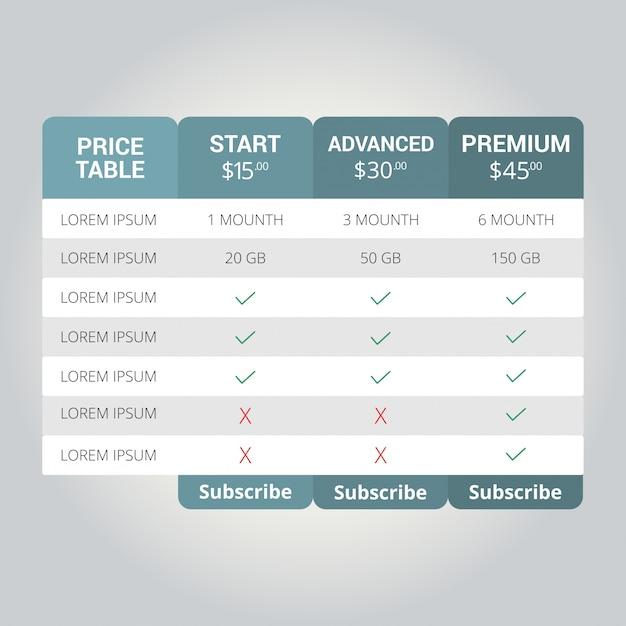 Web-banner boxen hosting-pläne oder preise für ihre website design: banner, bestellung, button, box, liste, kugel, jetzt kaufen Premium Vektoren