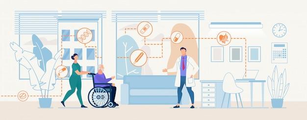 Weibliche krankenschwester uniform trägt alten mann geduldige rollstuhl-doktor examination consultation Premium Vektoren