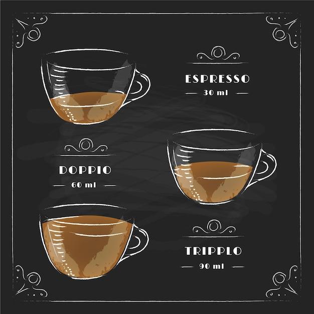 Weinlese-tafelkaffeetypen in den tassen Premium Vektoren
