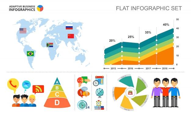 Weltkarte und flächendiagramm vorlage für die präsentation Kostenlosen Vektoren