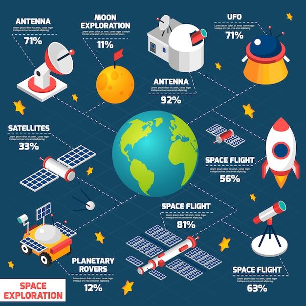 Weltraumforschung infografik Kostenlosen Vektoren