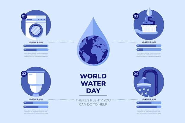 Weltwassertag infografik Kostenlosen Vektoren