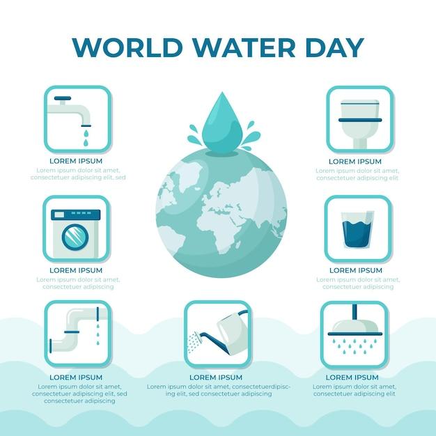 Weltwassertag infografik Premium Vektoren